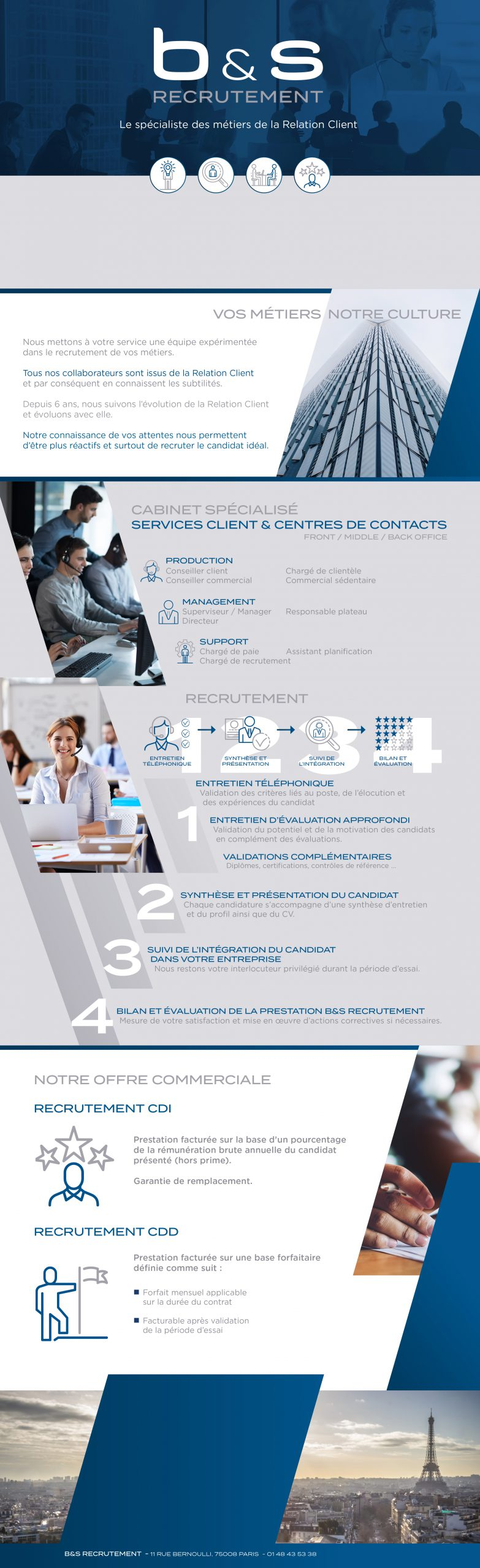 2-IdentiteVisuelle-Emailing-BSR